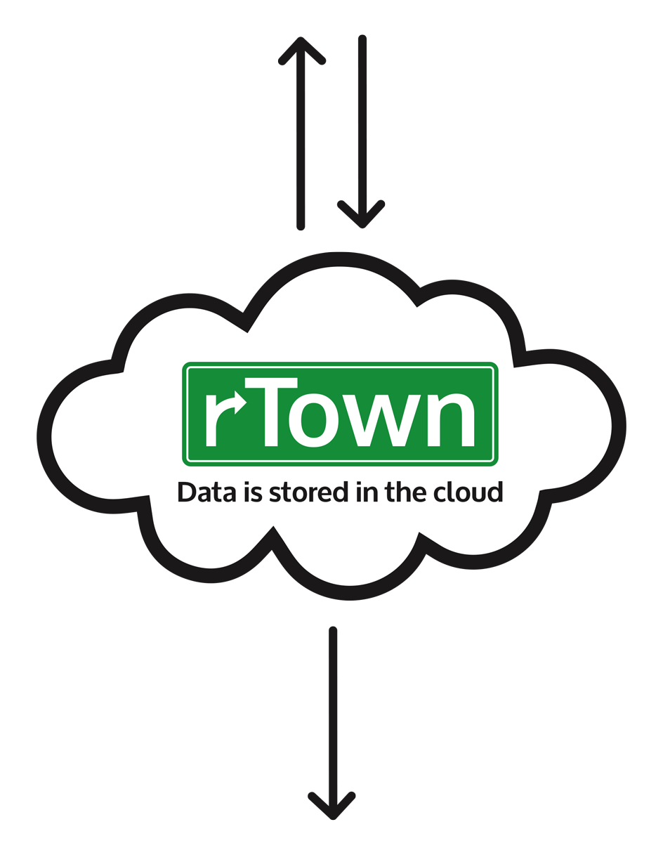 rtown-infrastructure-cloud-m