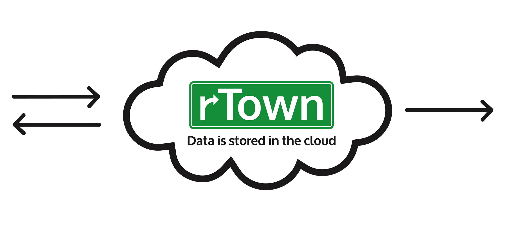 rtown infrastructure cloud